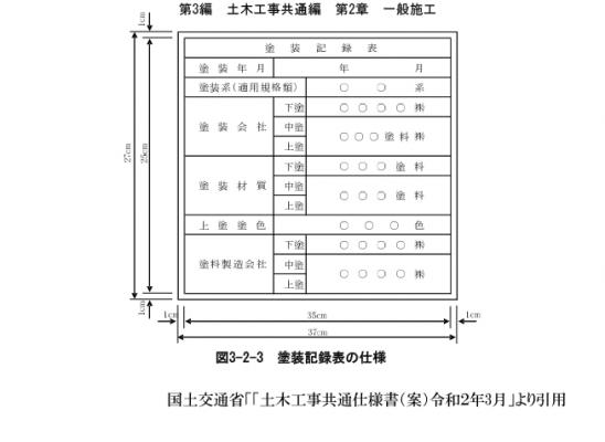【図2-1】土木工事仕様書(案)令和2年国交省-235