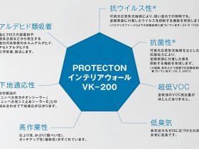 PROTECTONインテリアウォールVK―200