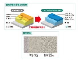 日本ペイントが建築・重防食塗料の新製品を発売